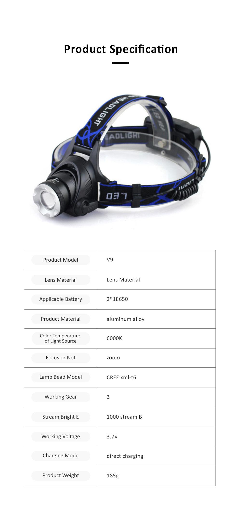 Retractable Adjustable Waterproof LED Strong Light Zoom Outdoor Fishing Bead Lamp with Elastic Light Belt 6