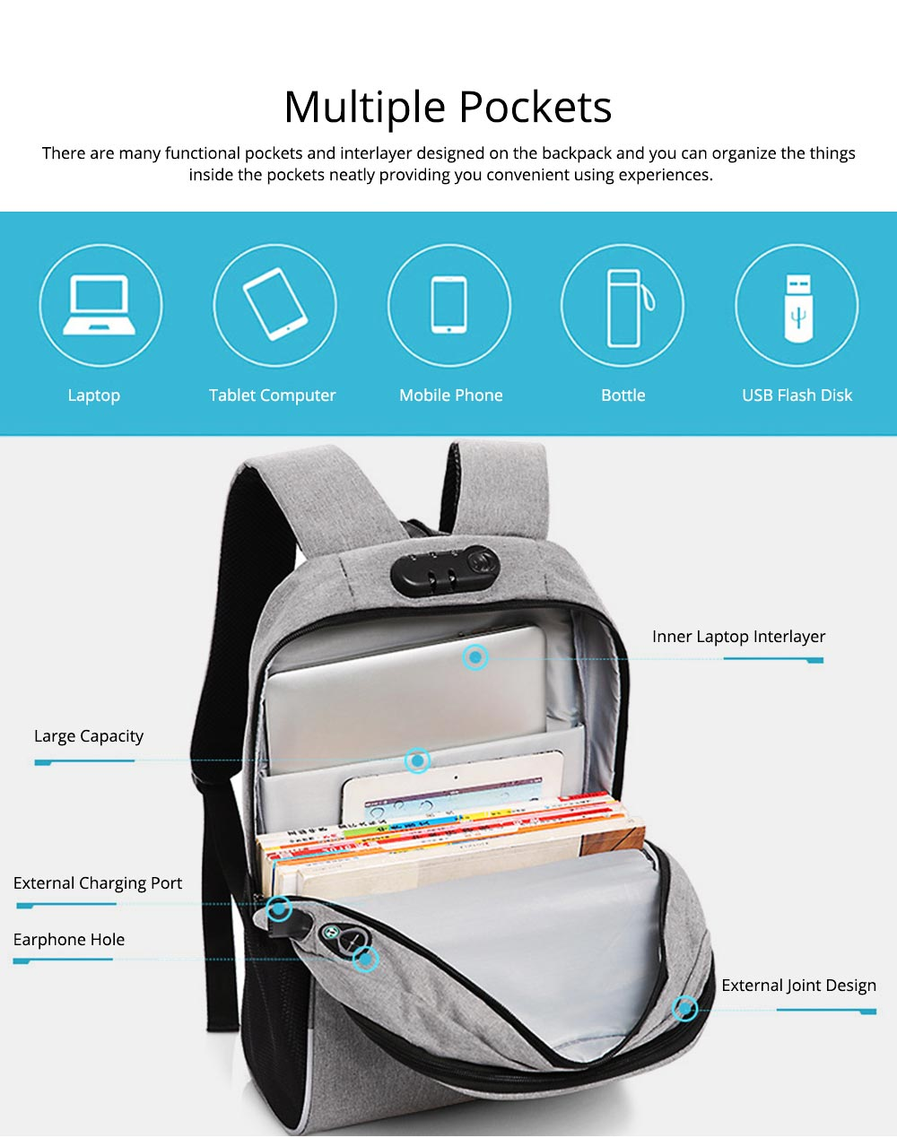 Multifunctional Minimalist Water-proof Student Backpack, Outdoors Travel Shoulder Bag with USB Charging Port Earphone Hole 4