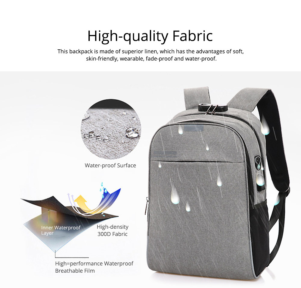 Multifunctional Minimalist Water-proof Student Backpack, Outdoors Travel Shoulder Bag with USB Charging Port Earphone Hole 1
