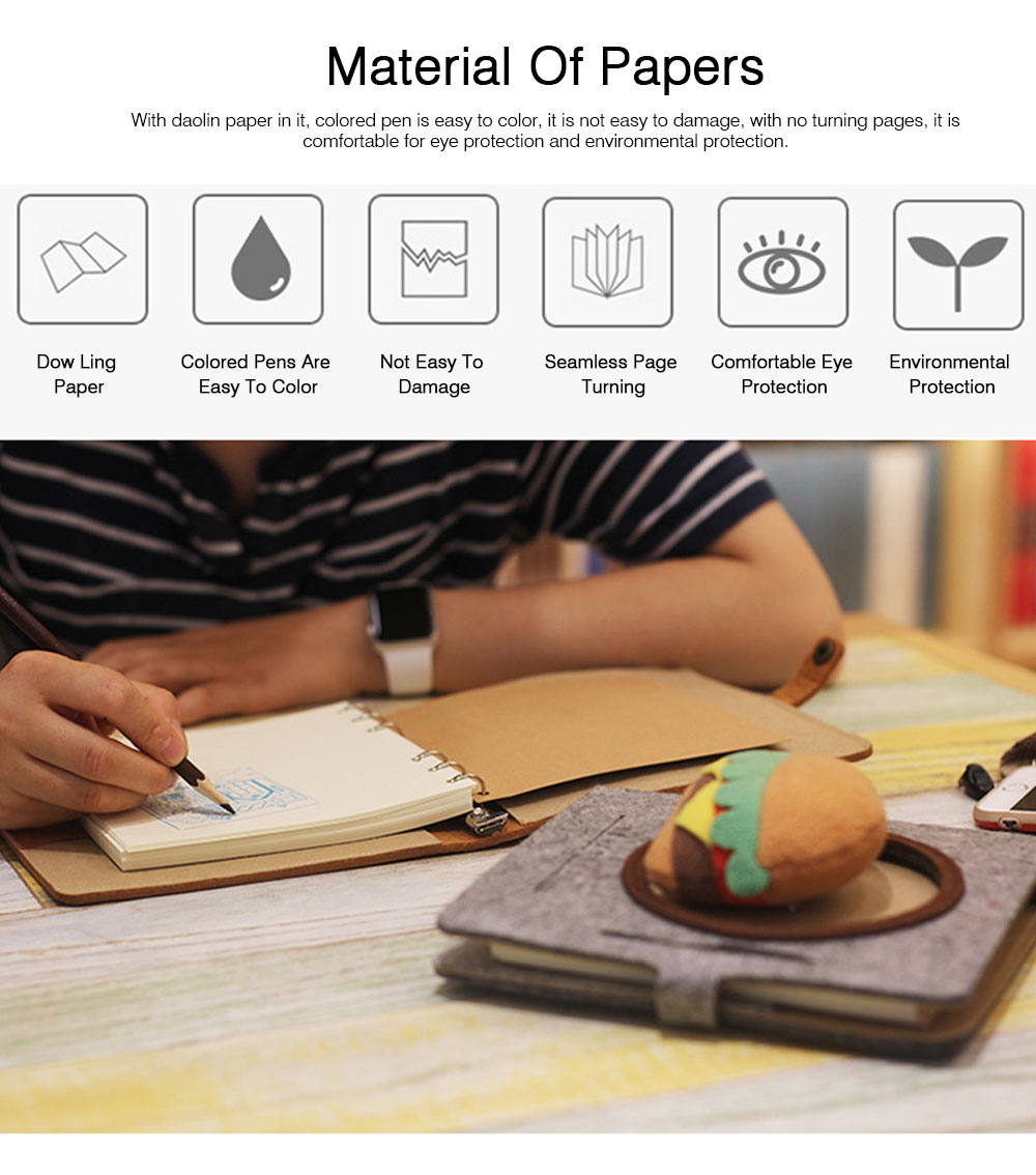 Stationery Creative Korea Japan Food Plate Diary,Loose-leaf Material Thick Blanket Soft Fleece Journal Notebook  5