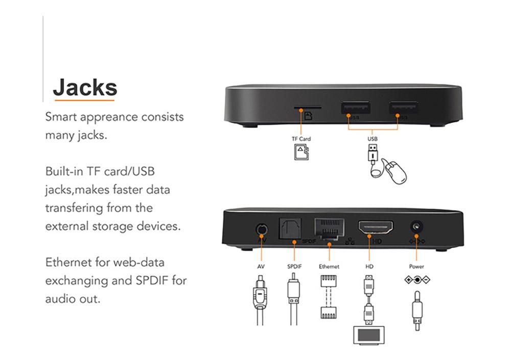 TX3 Mini S905W Android TV Box Smart IPTV Media Player 4K 7.1 Android H2.65 TX3 Mini TV Box 2G 16GB 7