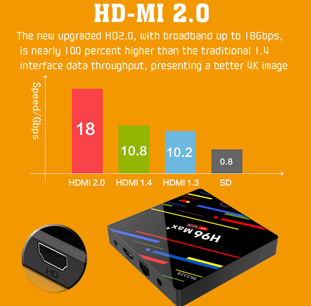 Tinkleo H96 MAX Plus Newest Android 9.0 TV Box 4GB+32GB Smart Android Box H96 MAX+ RK3328 15