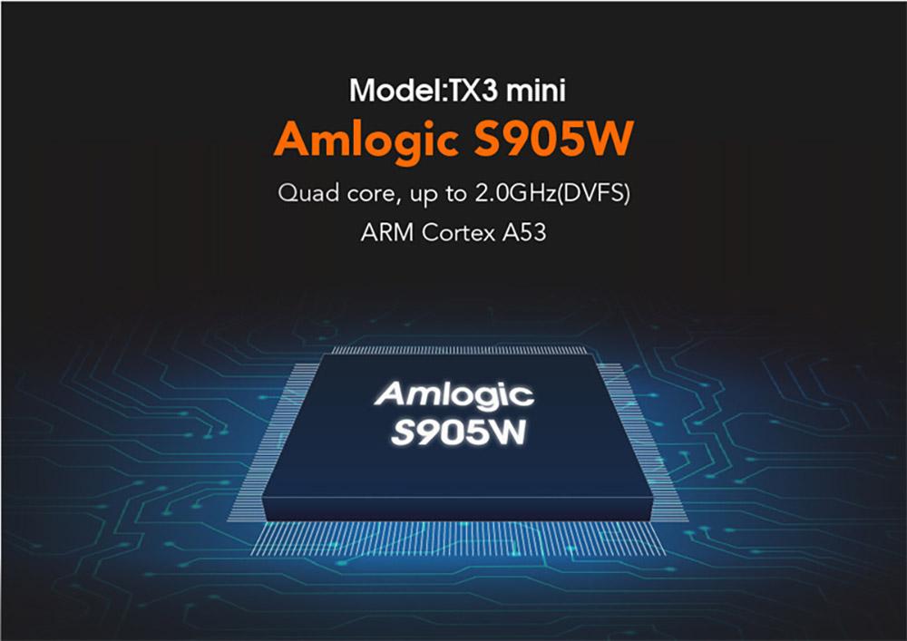 TX3 Mini S905W Android TV Box Smart IPTV Media Player 4K 7.1 Android H2.65 TX3 Mini TV Box 2G 16GB 1