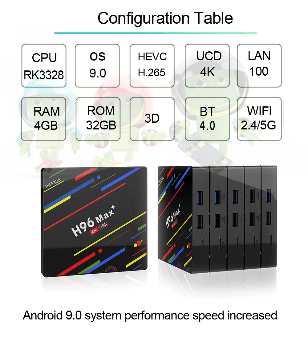 Tinkleo H96 MAX Plus Newest Android 9.0 TV Box 4GB+32GB Smart Android Box H96 MAX+ RK3328 3