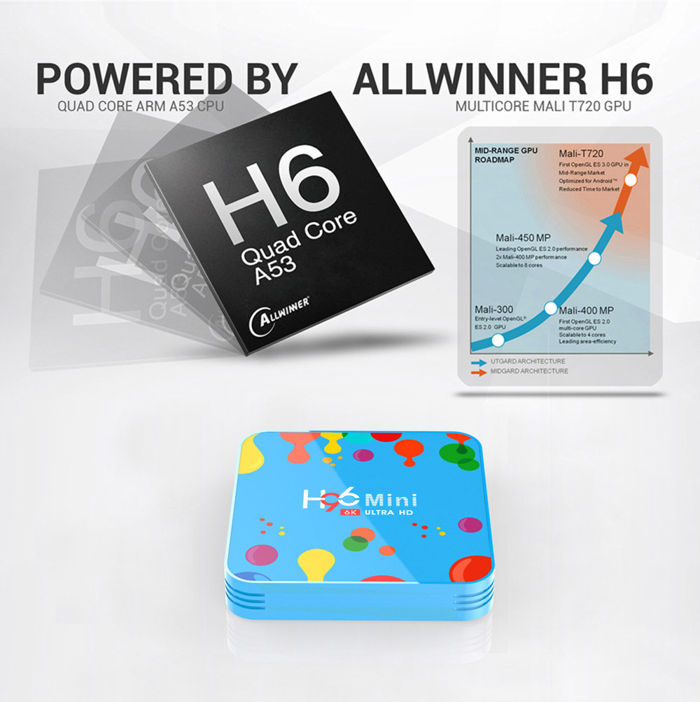 H96 Mini H6 Smart TV Box Android 9.0 4GB 128GB Media Player Bluetooth 4.0 Support 2.4G 5G WiFi 4K HD HDMI Google Player YouTube 2