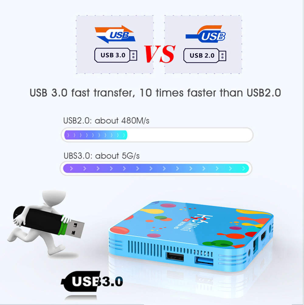 H96 Mini H6 Smart TV Box Android 9.0 4GB 128GB Media Player Bluetooth 4.0 Support 2.4G 5G WiFi 4K HD HDMI Google Player YouTube 9