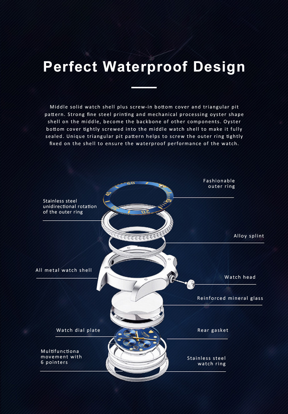 Night Luminous Mechanical Men's Watch Multifunctional Waterproof Wrist Watch for Businessman 1