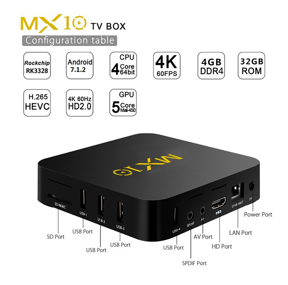 Tinkleo MX10 Kodi 17.1 Android TV Box 4G 32G RK3328 A53 3D 4K Wifi USB 3.0 With Remote 0