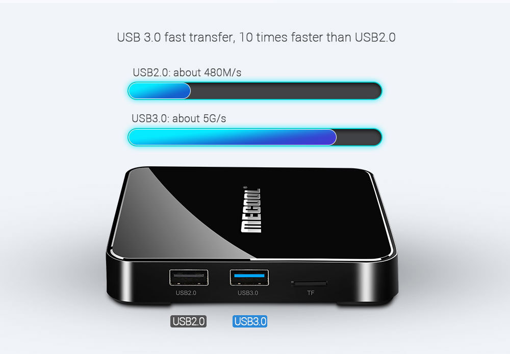 MECOOL KM3 905X2 Android 9.0 Smart TV Box 4G 64G Amlogic Quad Core A53 3D 4K USB3.0 Support Youtube Google 10