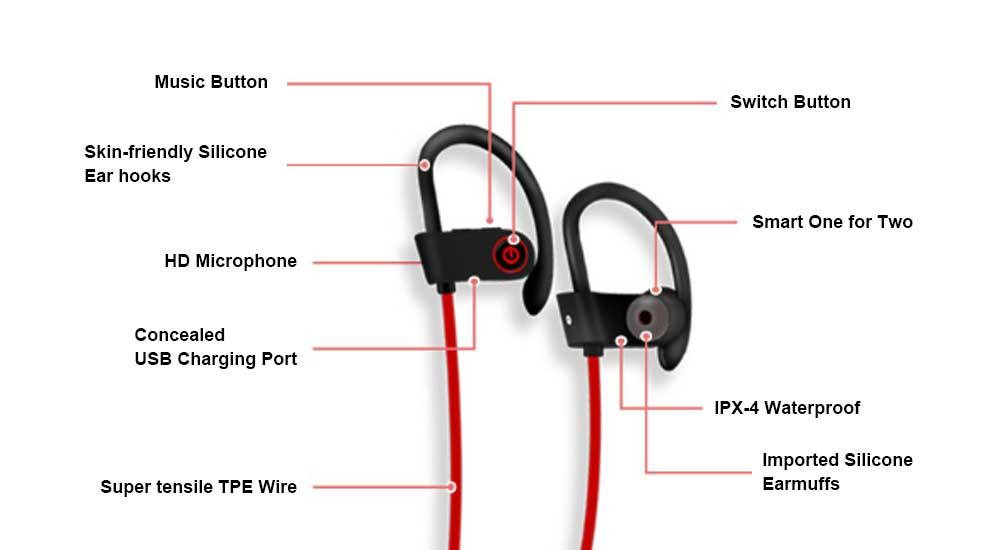 New U8 Wireless Bluetooth Headset, Hanging Ear Running Universal Headphone, Waterproof Earphone 8