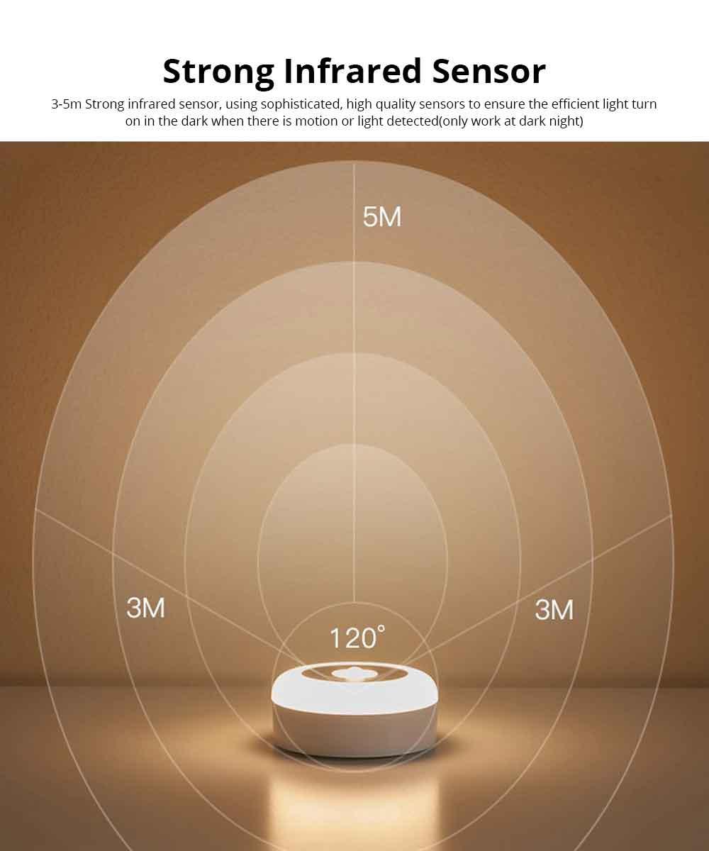 Battery-Powered LED Motion Sensor Night Light Human Induction Touch Sensor LED Cabinet Lights, Magnet Stick-on Closet Light 2