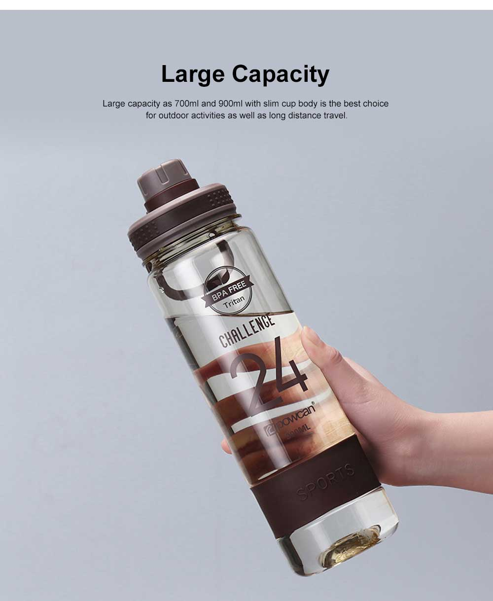 Portable Space Cup for Outdoor Activities, Water Cup for Students' Sports in Summer Transparent Plastic Bottle Creative Water Cup 4