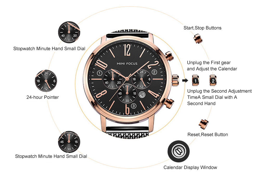 Multifunctional Smart Electronic Men Watch, Three Eyes & Six Stitches Calendar Waterproof Watch with Wear Resistant Crystal Watch Mirror 2