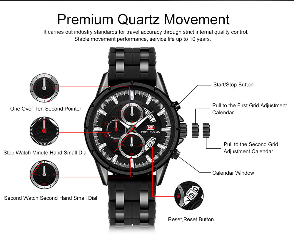 Classic Smart Electronic Watch with Multifunctional Rotary Calendar & Luminous Mode, Waterproof Watch with Wear Resistant Crystal Watch Mirror 1