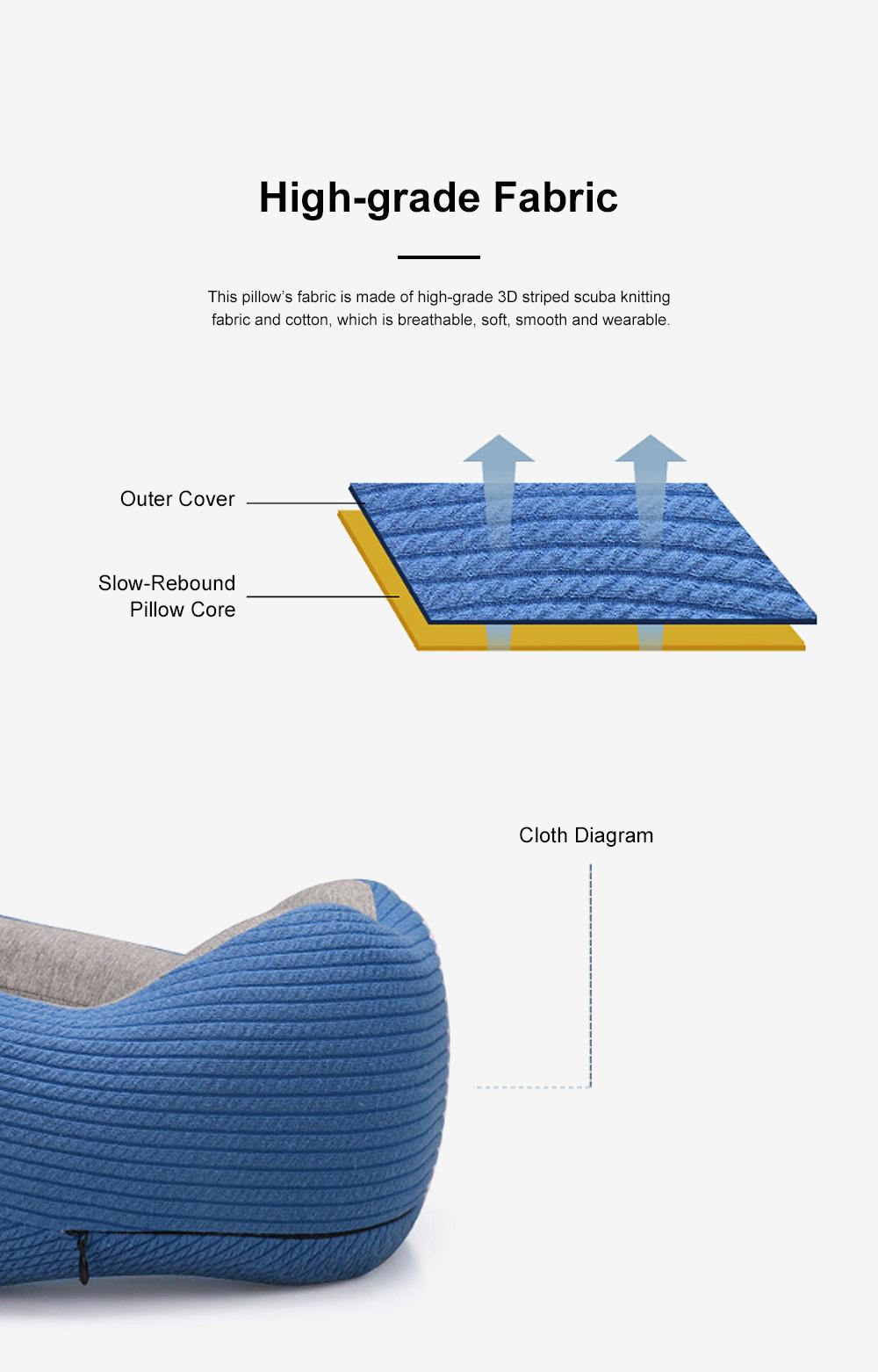 Slow Rebound Memory Foam U-Shaped Soft Pillow, Functional Office School Noon Break Pillow with Adjustable String Buckle 2