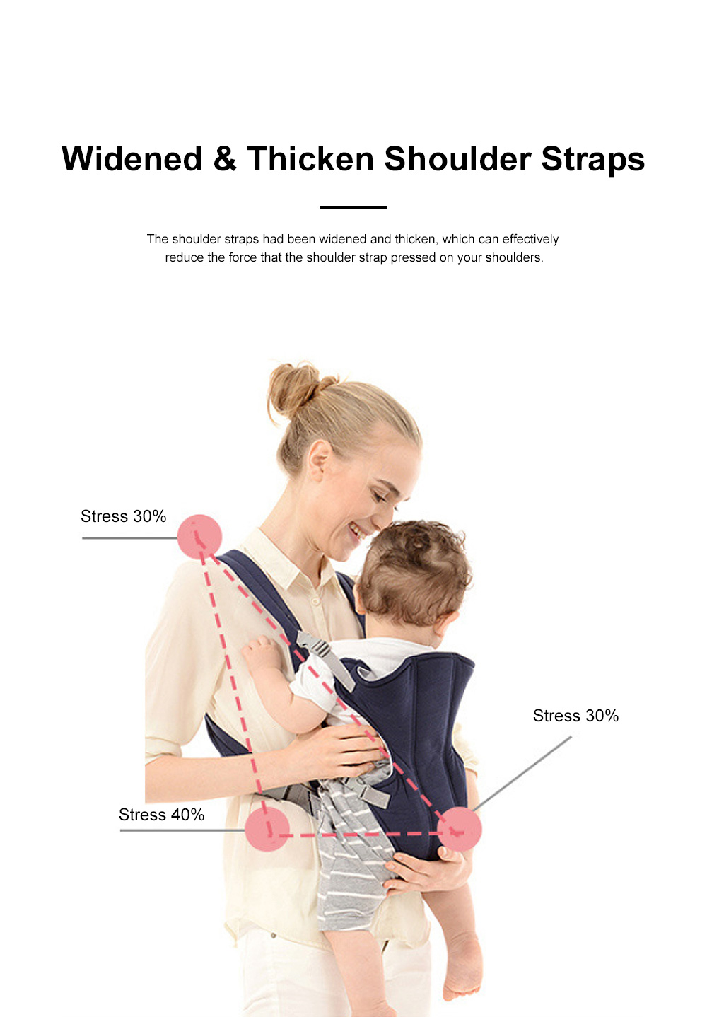 Multifunctional Breathable Newborn Baby Carrier, Adjustable Infant Front Sling Backpack with Safety Buckle 1