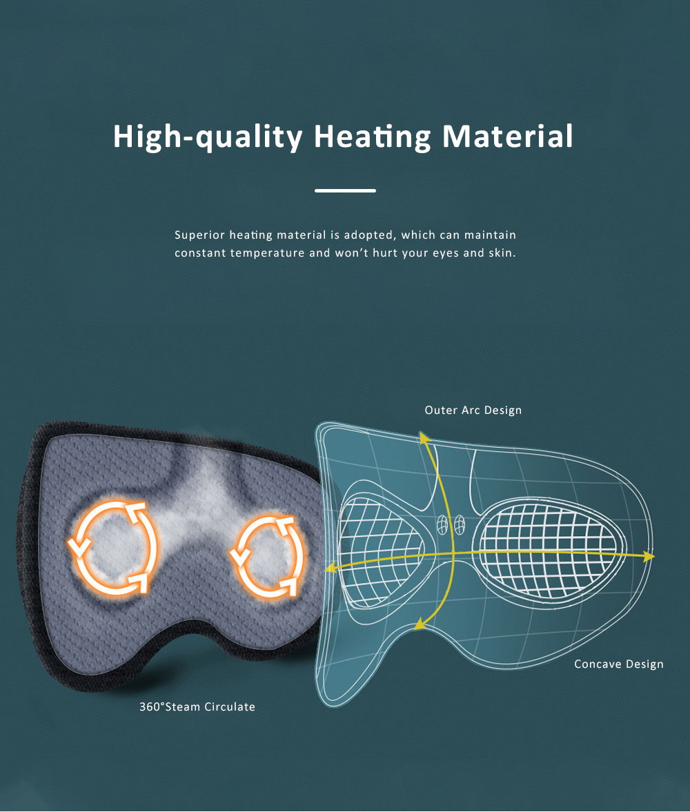 3D Humanization USB Electronic Heating Steam Eye Mask Help Sleep Relieve Fatigue Shading Eye Protection Blinders 2