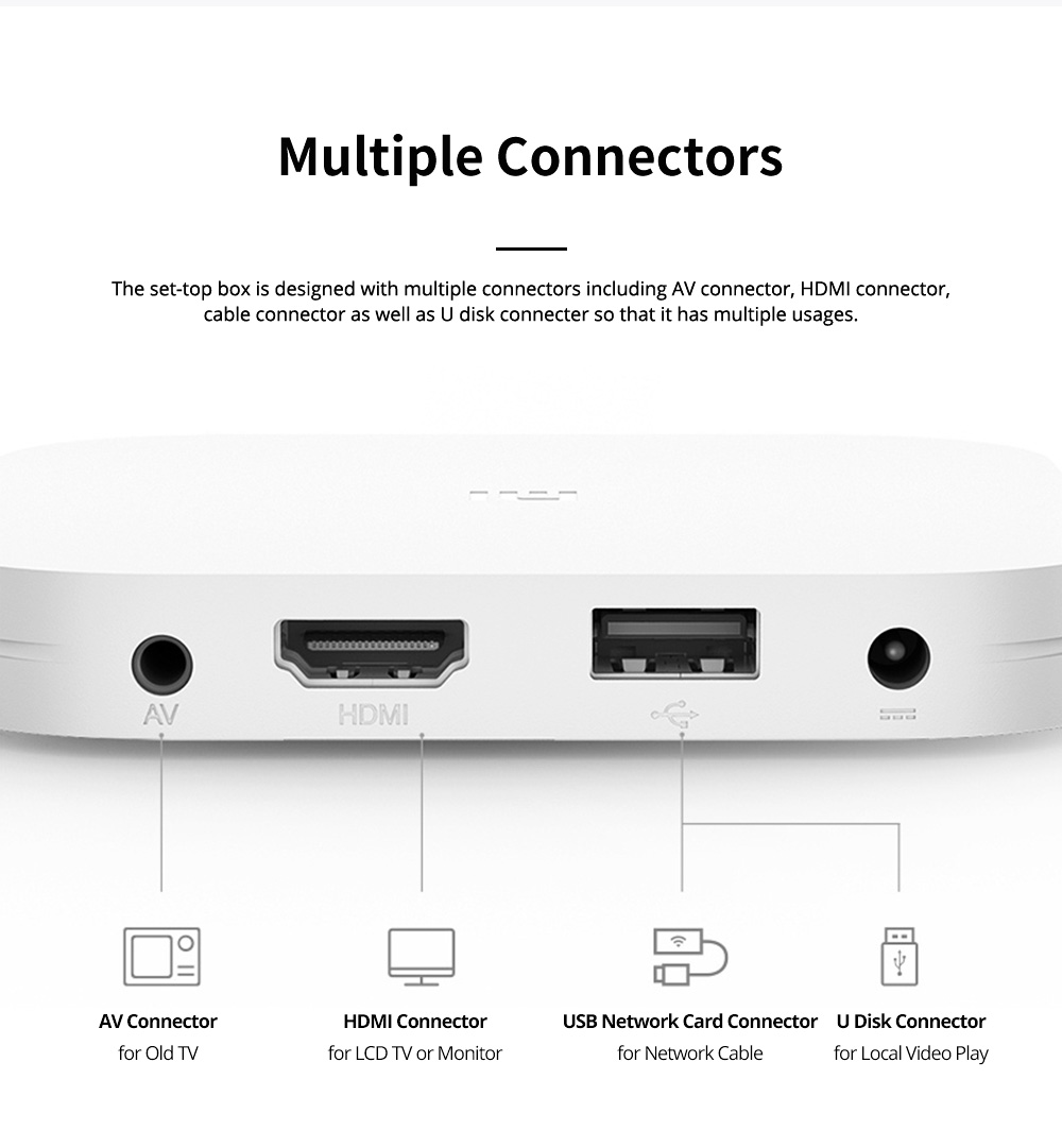 Xiaomi 4 AI Set-top Box Voice-control STB Wireless WIFI Audio Player Enhanced TV Box with Android 6.0 4K Ultra HD 2GB 8GB 9