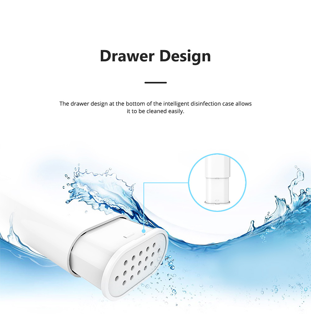Intelligent Disinfection Box for Office Business Trip Dinning Food Grade Ultraviolet Sterilizer Mini USB Disinfection Portable Ozone Sterilization Cutlery Disinfecting Case 8