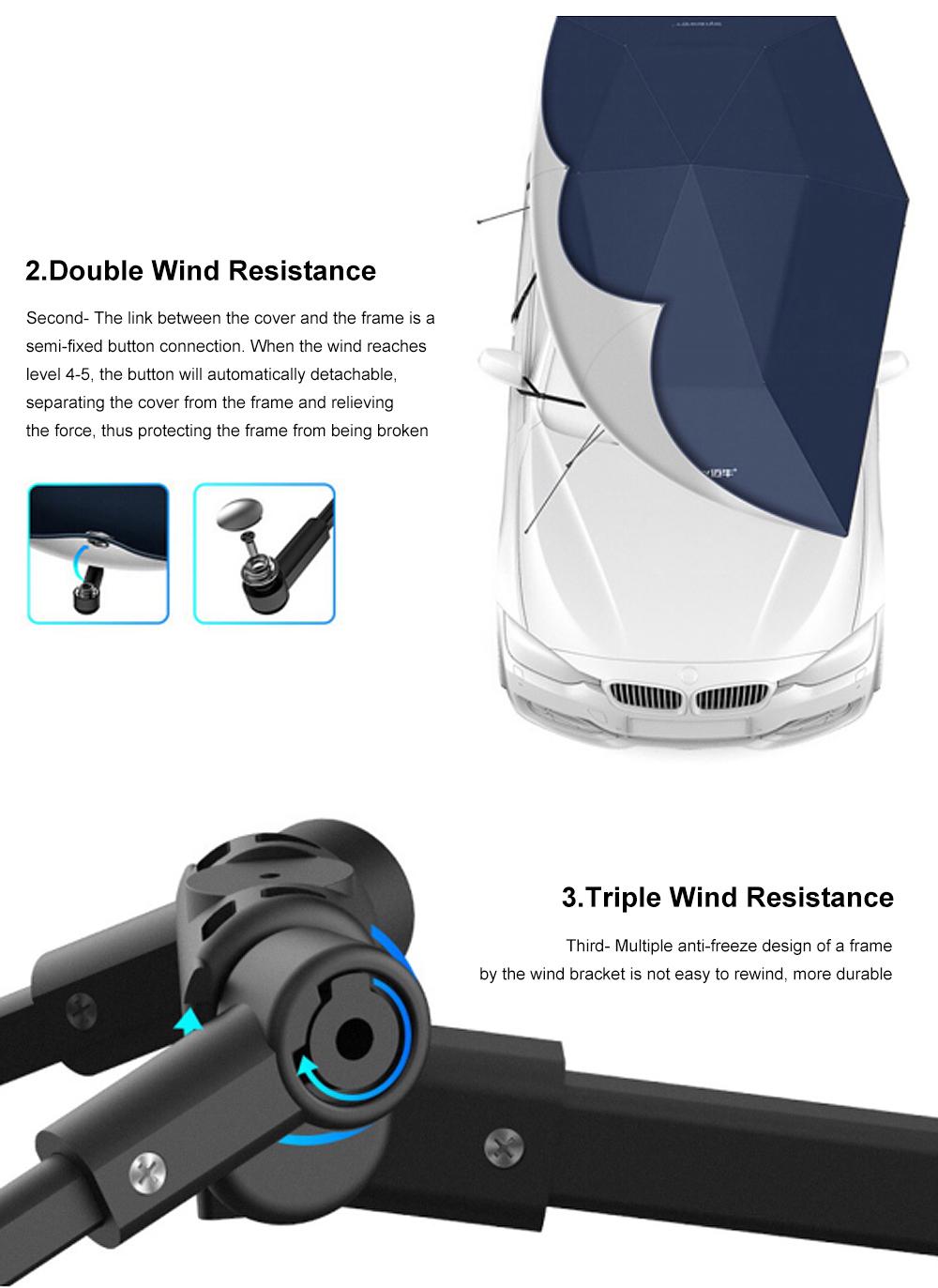 4.5m Car Umbrella Sunshade Sun Heat-proof Lightweight Car Parasol Anti-theft Car Umbrella with Remote Control Function 3