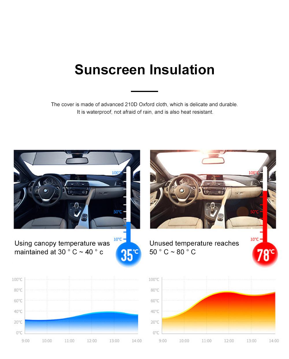 4.5m Car Umbrella Sunshade Sun Heat-proof Lightweight Car Parasol Anti-theft Car Umbrella with Remote Control Function 5