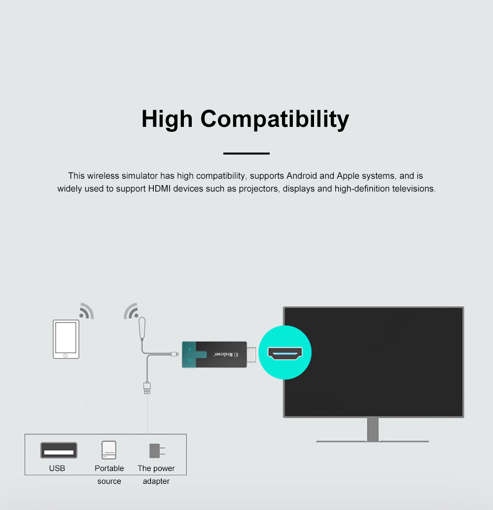 5G Wireless Display Receiver HD Non-Delay Same Screen Device Support Google Home Chrome Android IOS Windows Wifi Display 6