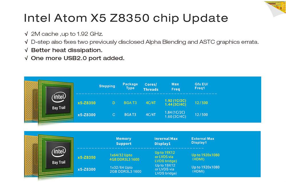 Beelink BT3 PRO II 4G/64G Mini Computer Mini PC Win10 BT 4.0 1000Mbps LAN 2.4/5.8G WIFI 9