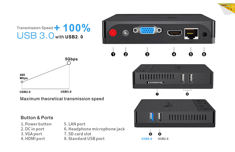 Beelink BT3 PRO II 4G/64G Mini Computer Mini PC Win10 BT 4.0 1000Mbps LAN 2.4/5.8G WIFI 11