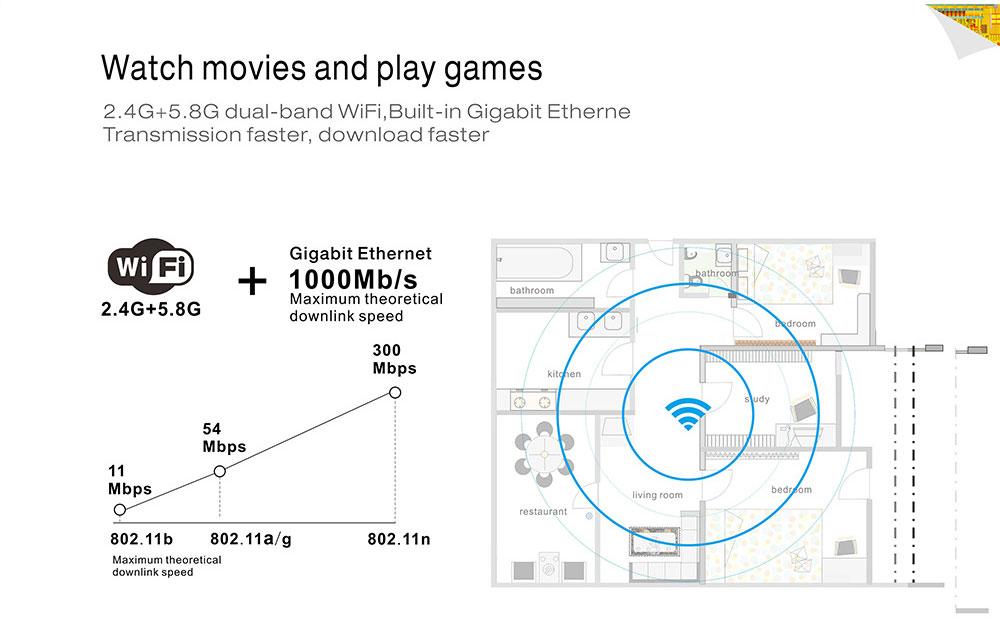 Beelink BT3 PRO II 4G/64G Mini Computer Mini PC Win10 BT 4.0 1000Mbps LAN 2.4/5.8G WIFI 15
