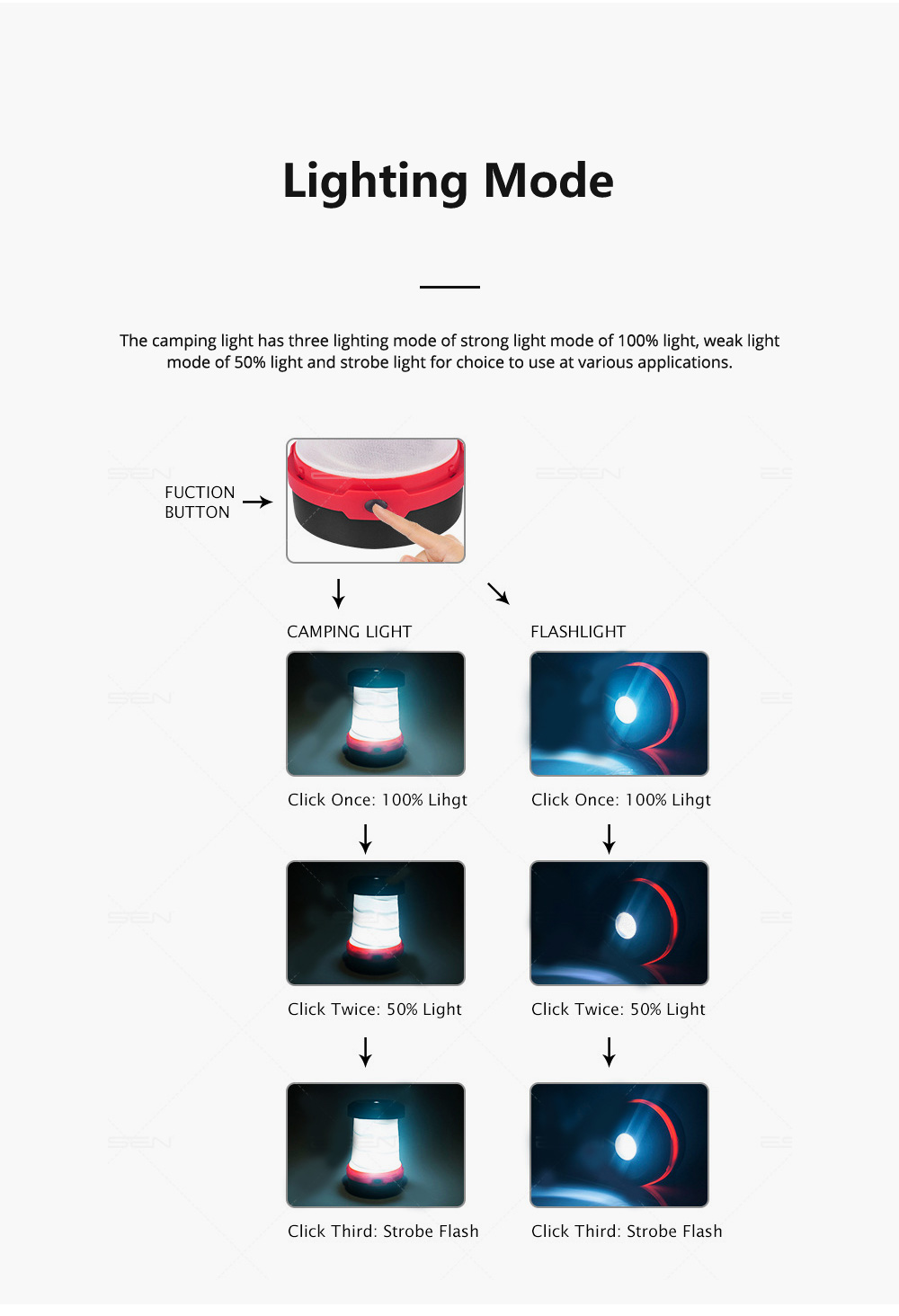 Rechargeable Pop-up LED Camping Light for Outdoor Activity Foldable Portable Telescopic LED Tent Lamp Handheld USB Chargeable Camping Lantern Ultra Bright Camping Lamp 6