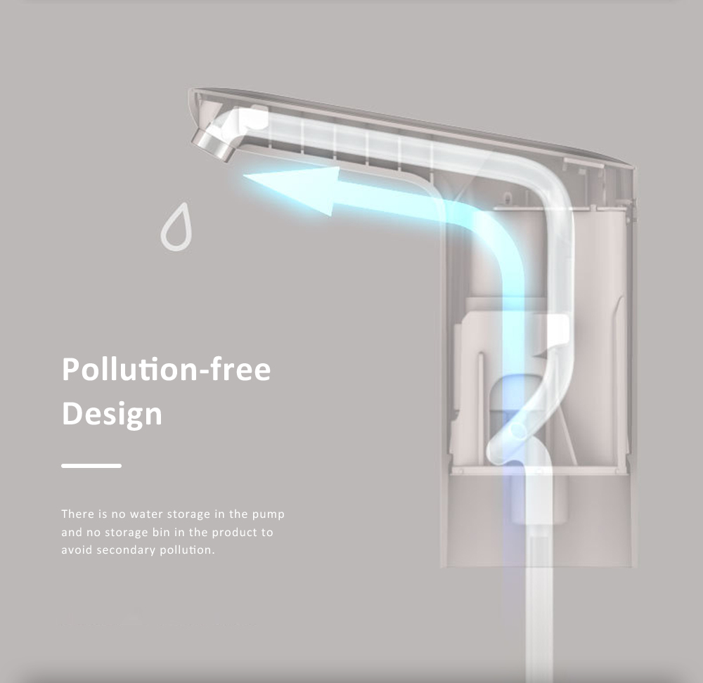 Electric Bottle Pump USB Charging Water Bottle Dispenser with Pollution-free Design for Home Office or Outdoor 2