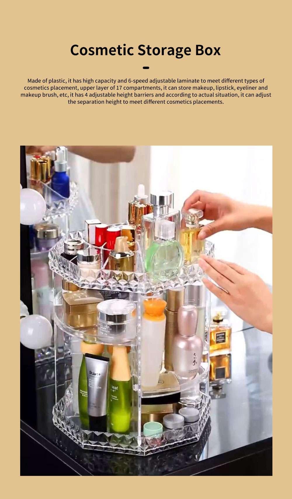 High Quality Plastic 360 Degree Rotating Makeup Organizer Cosmetic Storage Box Lipstick Desktop Shelf Dresser Storage Artifact Transparent 0