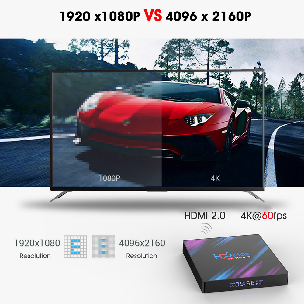 H96 MAX 4/32GB 4K Smart TV Box Cheapest 4GB RAM RK3318 Android 9.0 Media Streamer 5