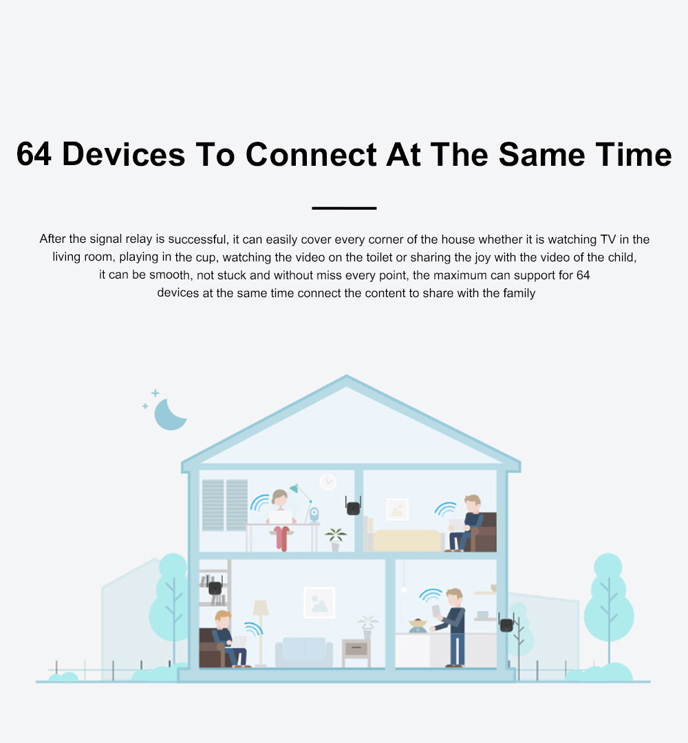 Xiaomi Wifi Repeater Pro Electric Power Cat 2.4G Wireless Range Extender Router Access Point 300mbps Home Plug 300m Signal Amplifier 6