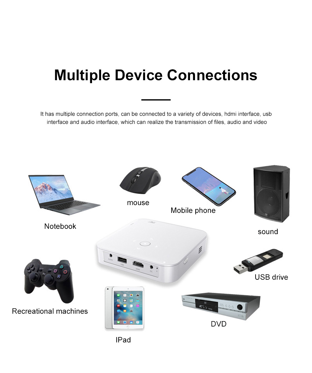 Hot Selling P150 Wireless Portable Projector Wifi Mini Dlp Led Projector Android 6.0 HD 1920*1080P For Home Office Use 2