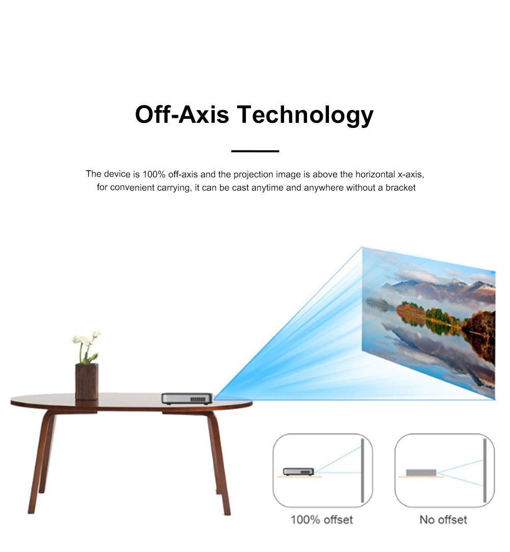 S80 Android Smart Projector HD 1080P 854x480 Wireless Miracast Airplay Wifi Display Smartphone Mini Pocket Projector 7