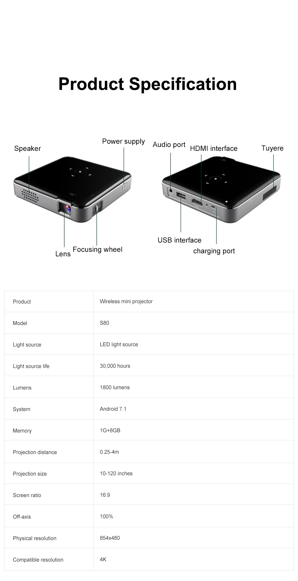 S80 Android Smart Projector HD 1080P 854x480 Wireless Miracast Airplay Wifi Display Smartphone Mini Pocket Projector 12