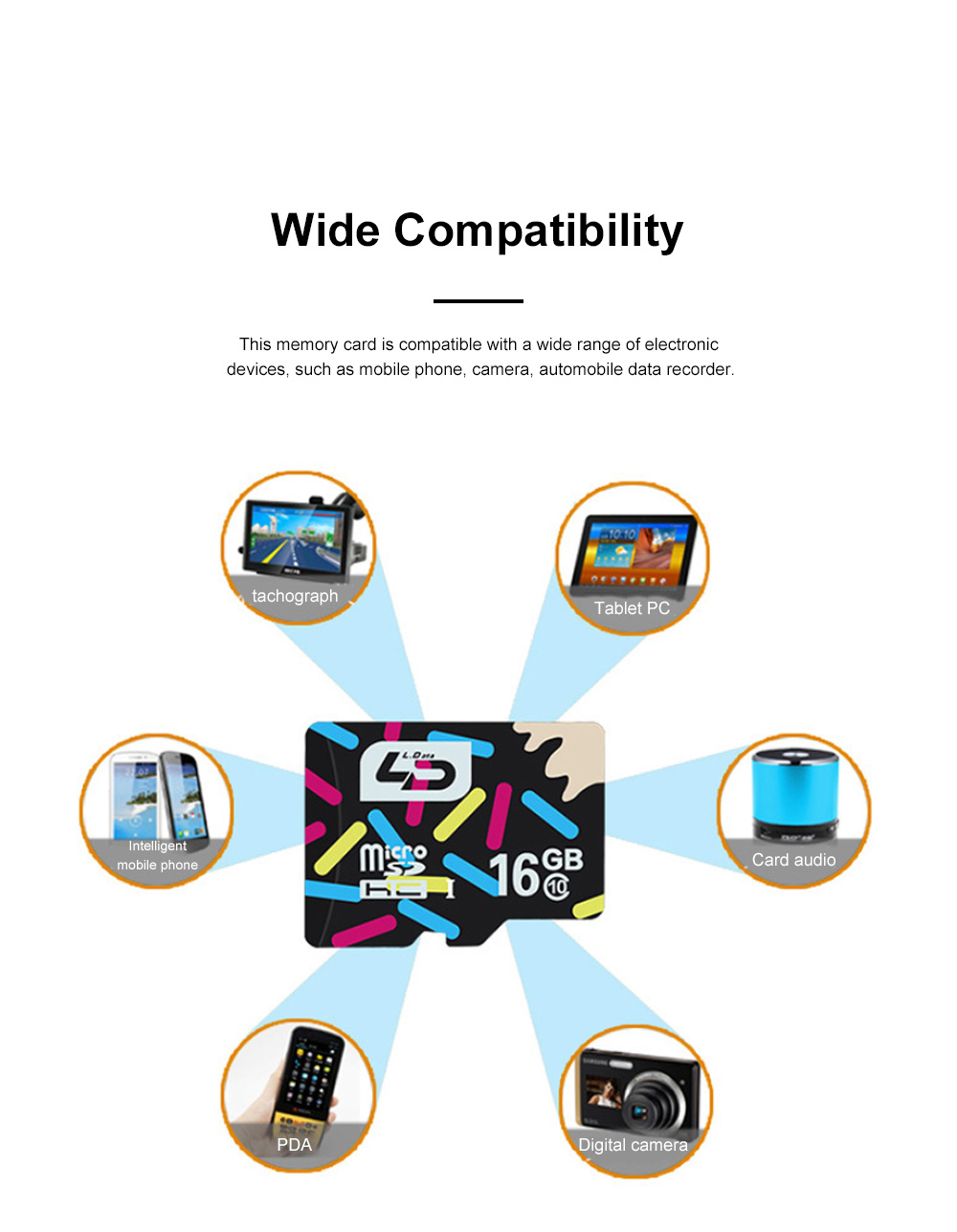 Waterproof Fast-Speed Micro SD Card Mobile Phone Tablet Computer Automobile Data Recorder Memory Card 1