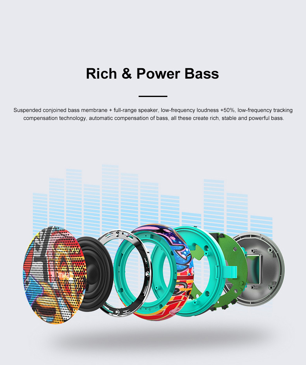 Wireless Bluetooth Speaker Portable Outdoor Ride Speaker Rich Bass and Metal Hook for Travel 2