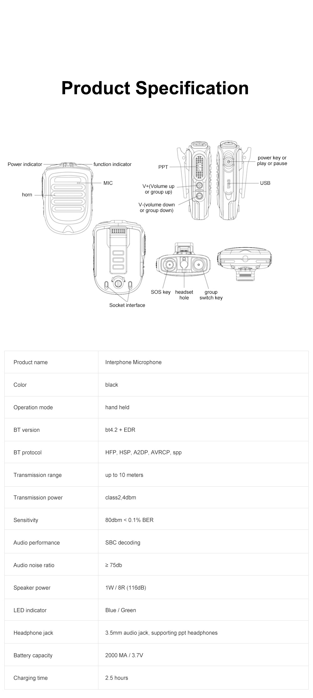 Interphone Microphone Android IOS Mobile Phone Bluetooth Headset Wireless Interphone Handset ZELLO Public Network Portable Walkie Talkie 6