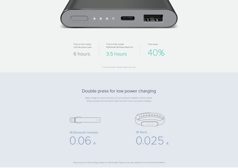 Xiaomi Portable Functional Minimalist Design Thin Mi 10000mAh Power Bank with Fast Charging High-density Lithium Polymer Batteries 2