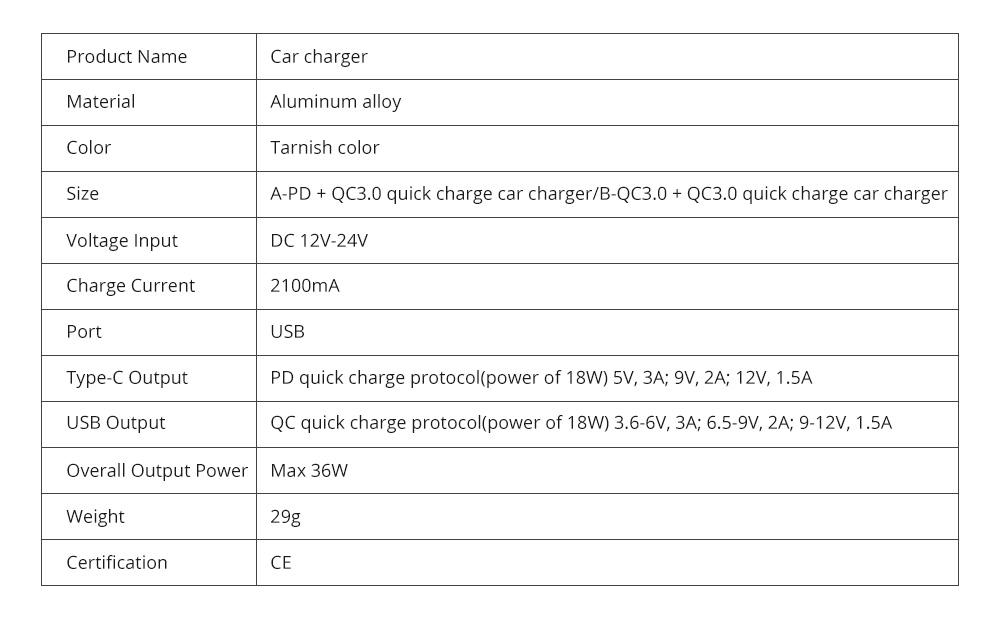Vissko Quick Charging Dual QC 3.0 Car Charger Mini Aluminum Alloy Car Charger USB Quick Charge Cigarette Lighter 10