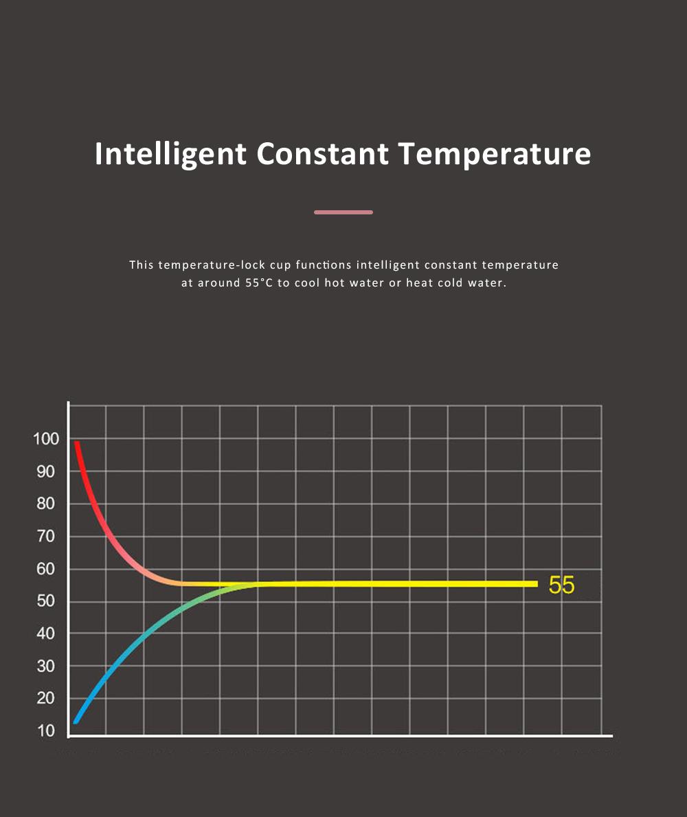KONKA 55 Degree Constant Temperature Cup Creative Gift Automatic Heating Temperature-lock Milk Cup Ceramic Coffee Mug 2