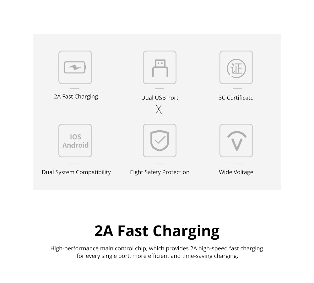 2 Port USB Quick Charger with 2A Output Portable Travel Fast Adapter Compatible with iOS and Android 2