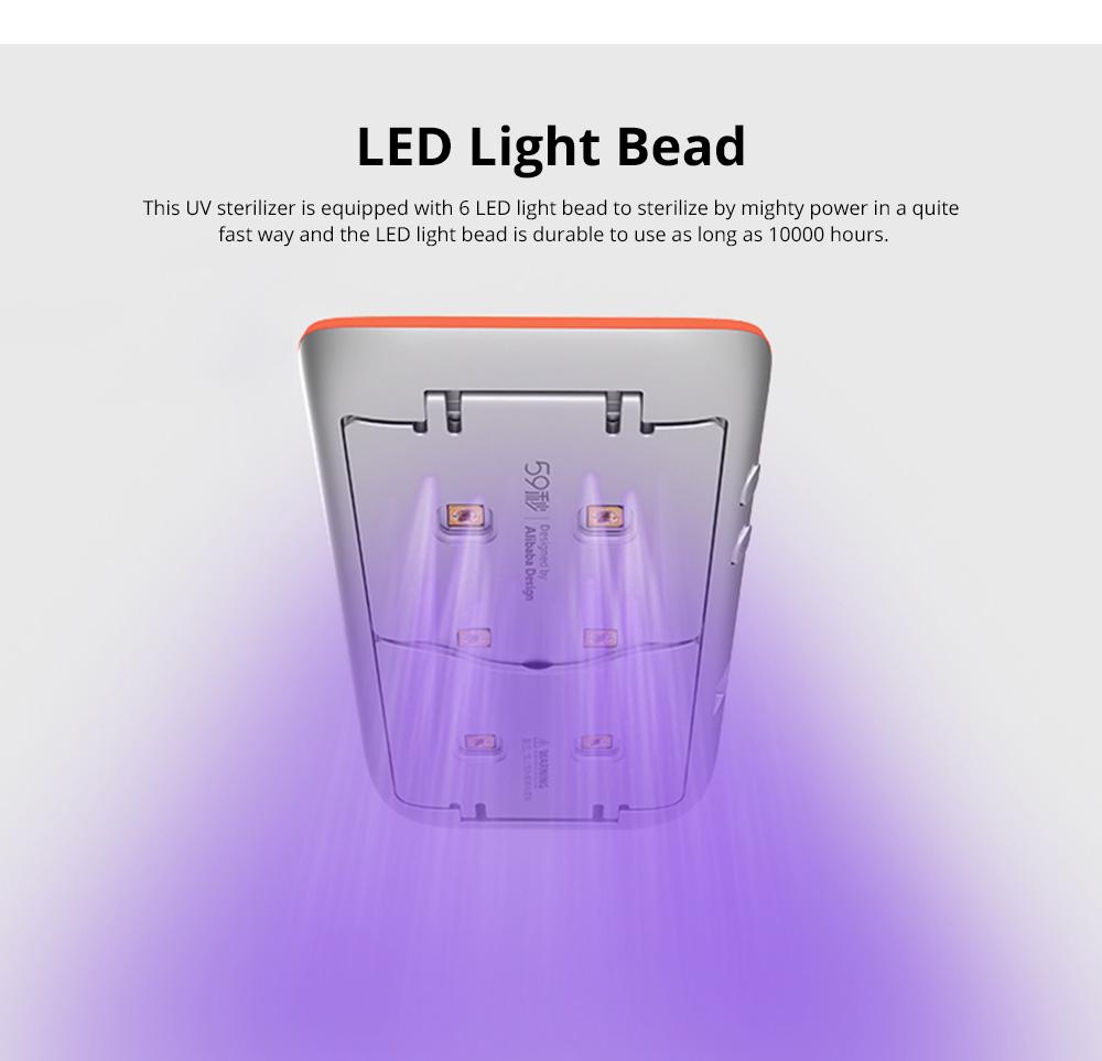 Portable Ultraviolet Sterilizer for Gauze Mask Smartphones Medical Level LED UV Sterilization Device FDA Certified Lightweight Sterilizer Designed By Alibaba Design 7