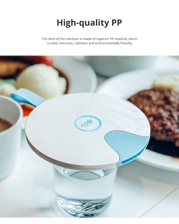 Portable Professional Quick Ultraviolet Ray Disinfectant Machine Bowls Chopsticks Phone Sterilizer 1