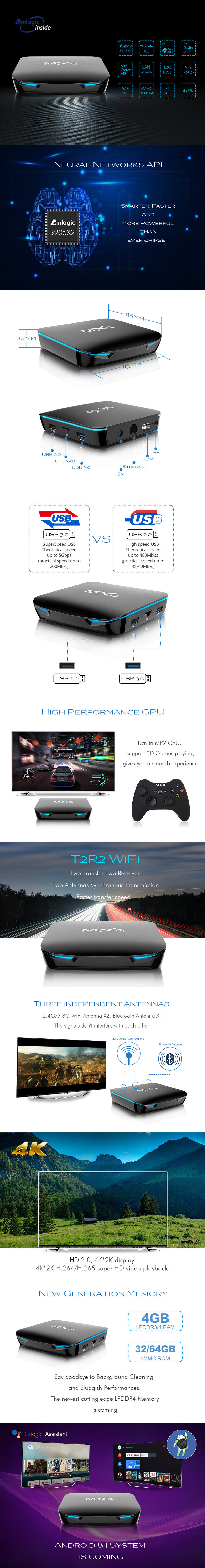 MXQ G12 S905X2 4K TV Box 4/32G Dual WIFI with Bluetooth 4.0 HD Android 8.1 Set Top TV Box 0
