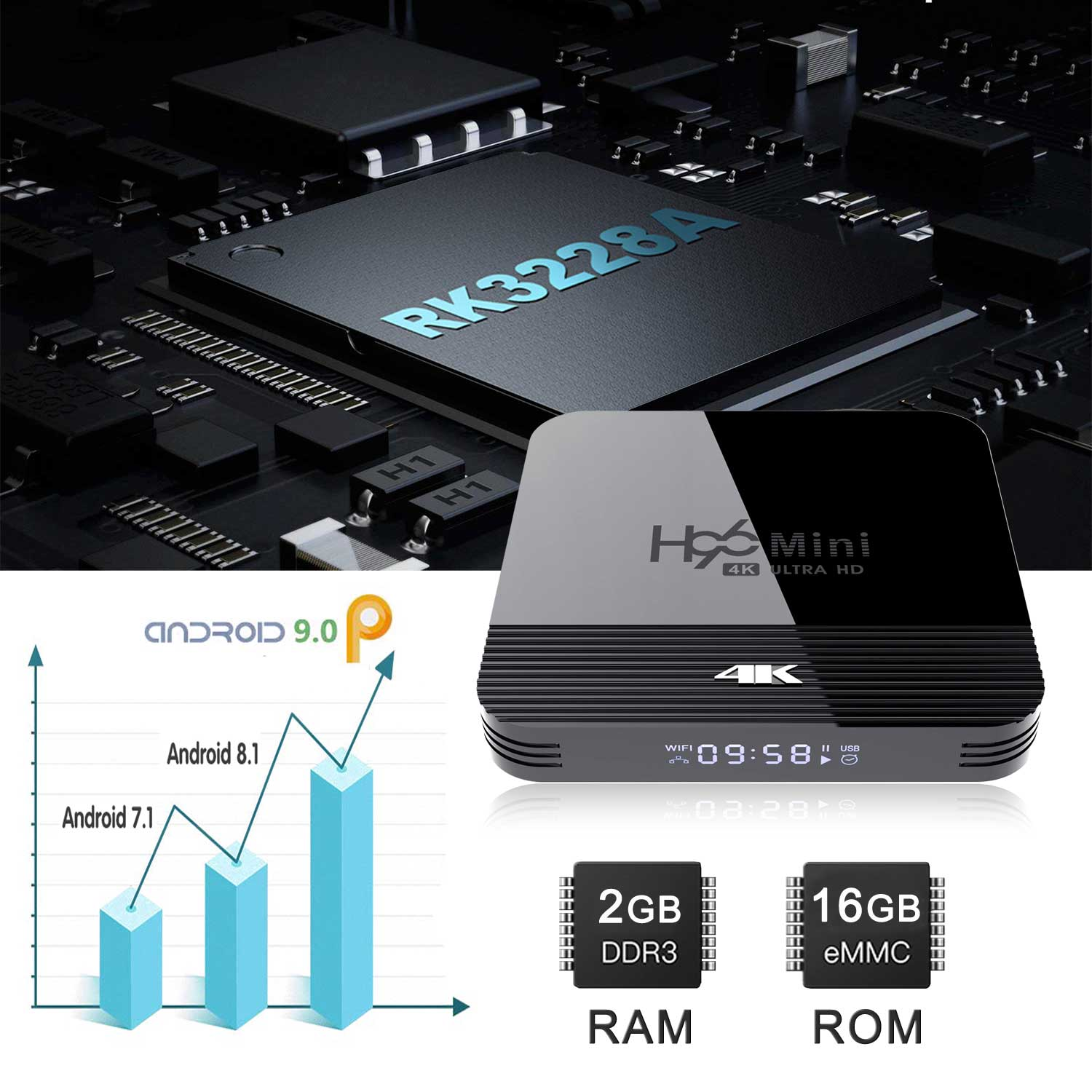 2019 Newest H96 Mini H8 RK3228A 4K TV Box 2GB+16GB Android 9.0 Set Top Box with BT4.0 2.4G/5G WiFi 2