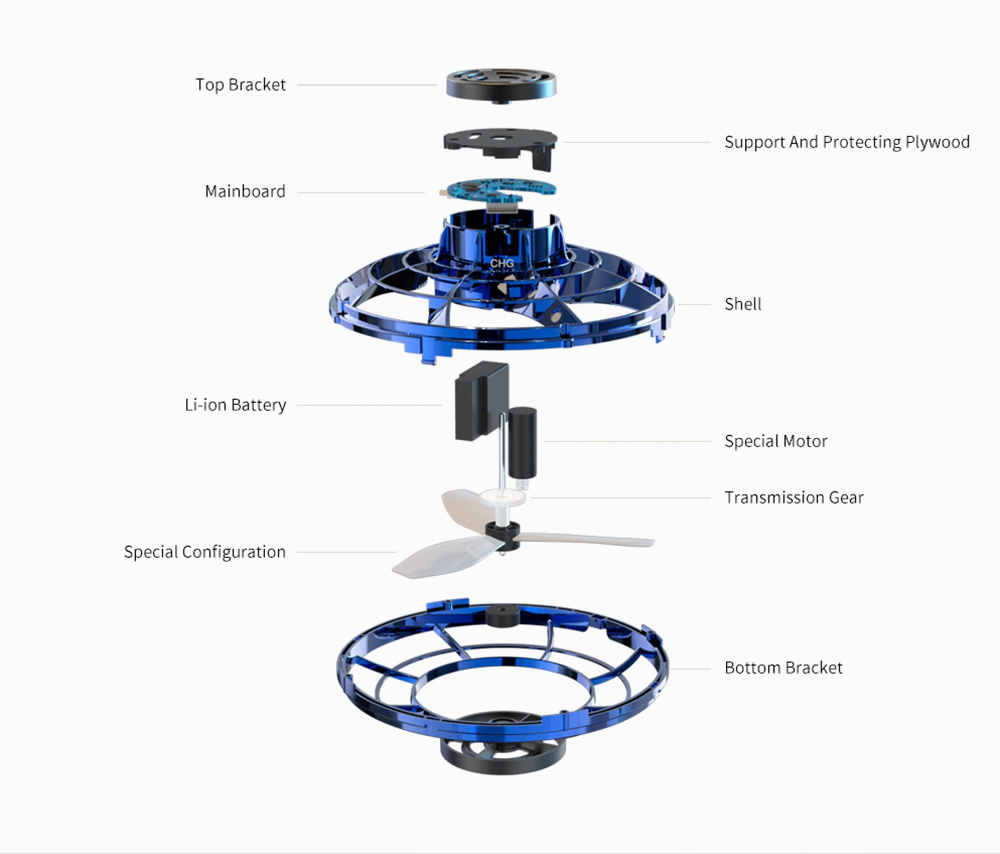 Creative Tricked-out FlyNova Flying Spinner Anti-anxiety Reduce Stress ADHD Flight Gyroscope Finger Spinner Toy 5