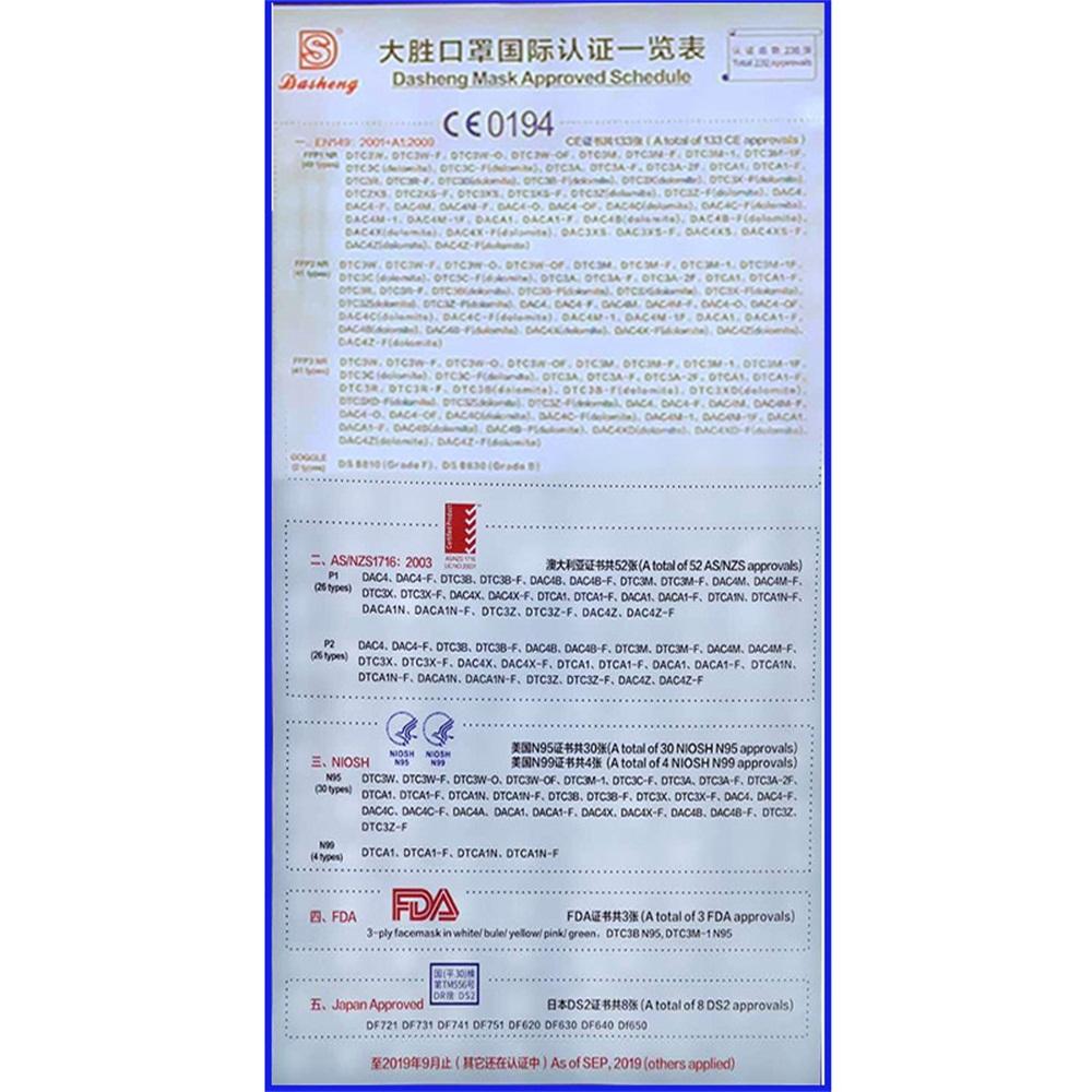 Dasheng DTC3X N95 Respirator NIOSH FDA CE Certified Earloop Breathable Dust PM2.5 Protective Masks 20Pcs  4